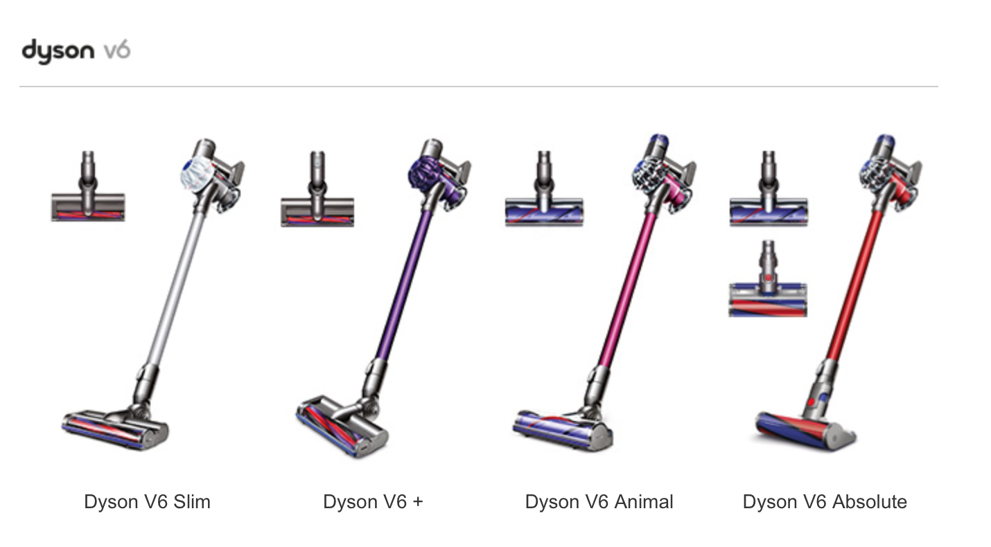 Image of: Tools Compare Dyson V6 Cordless Vacuum Cleaners Differences Explained Mchardy Vacuum Compare Dyson V6 Cordless Vacuum Cleaners Differences Explained